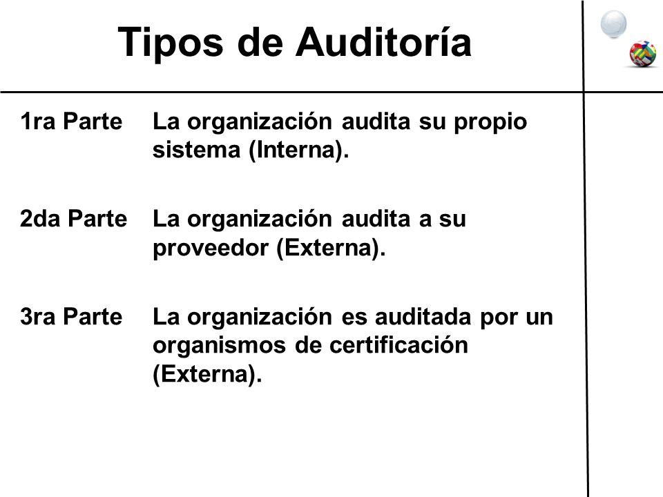 Tipos de Auditoría 1ra Parte La organización audita su propio sistema (Interna). 2da Parte La organización audita a su proveedor (Externa).