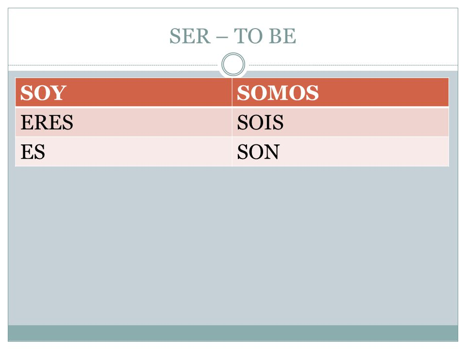 SER – TO BE SOY SOMOS ERES SOIS ES SON