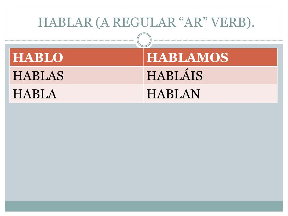HABLAR (A REGULAR AR VERB).