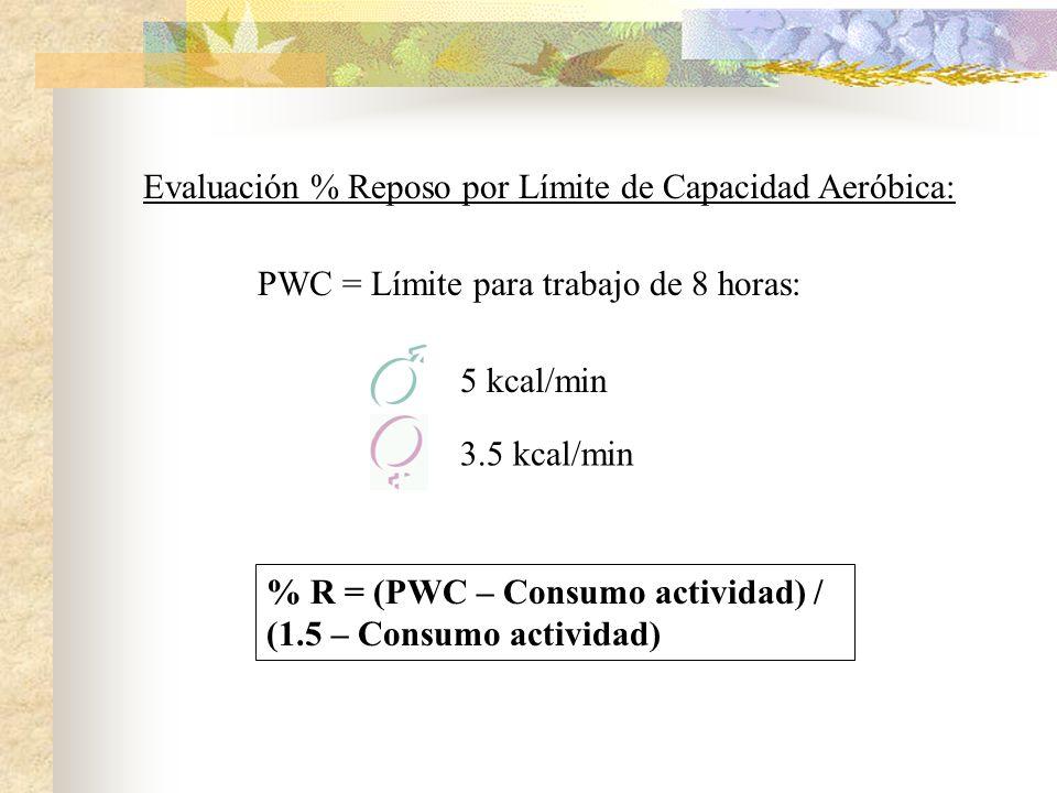 Evaluación % Reposo por Límite de Capacidad Aeróbica: