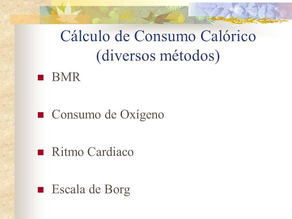Cálculo de Consumo Calórico (diversos métodos)