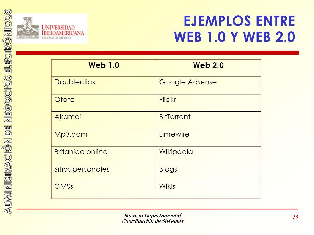 EJEMPLOS ENTRE WEB 1.0 Y WEB 2.0