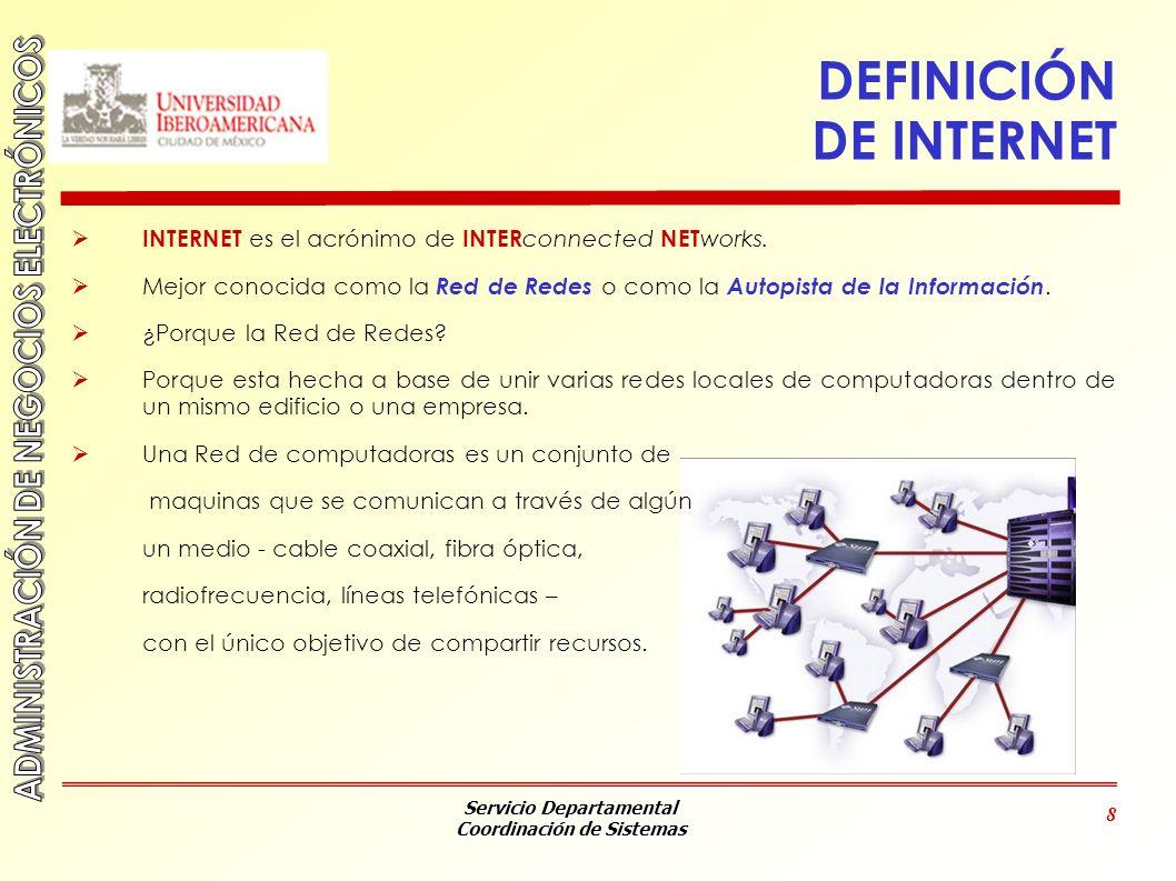 DEFINICIÓN DE INTERNET