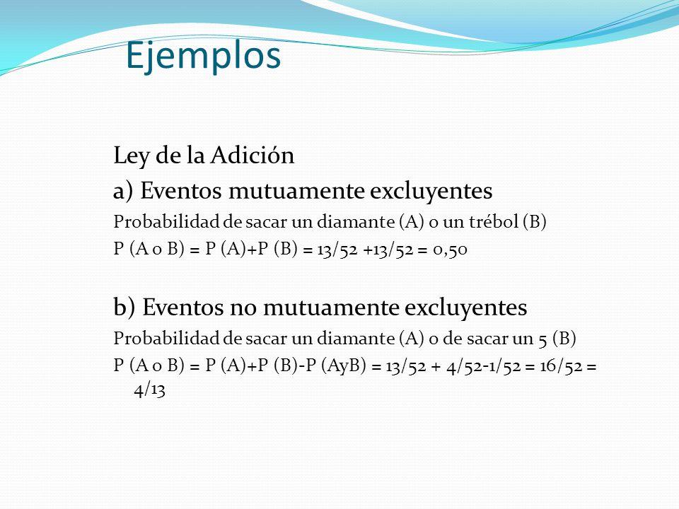Ejemplos Ley de la Adición a) Eventos mutuamente excluyentes