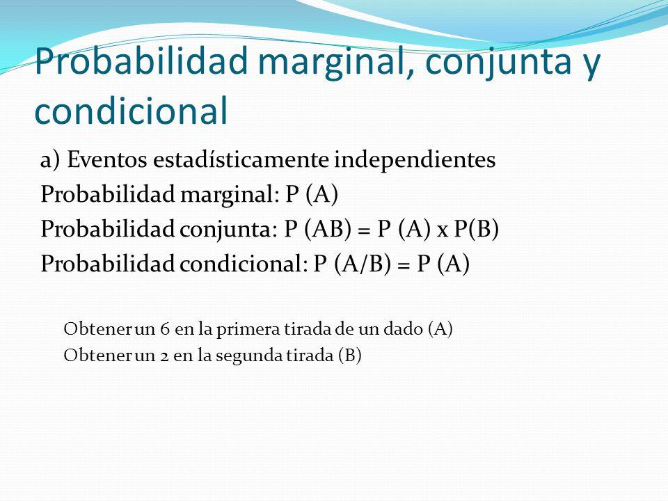 Probabilidad marginal, conjunta y condicional