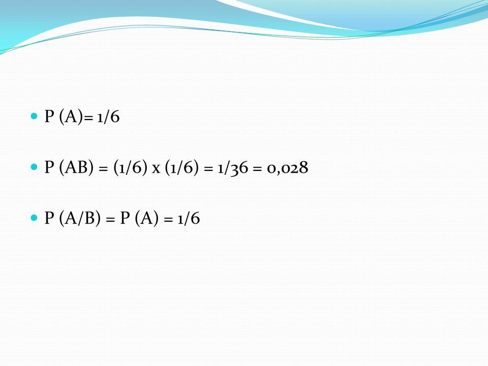 P (A)= 1/6 P (AB) = (1/6) x (1/6) = 1/36 = 0,028 P (A/B) = P (A) = 1/6