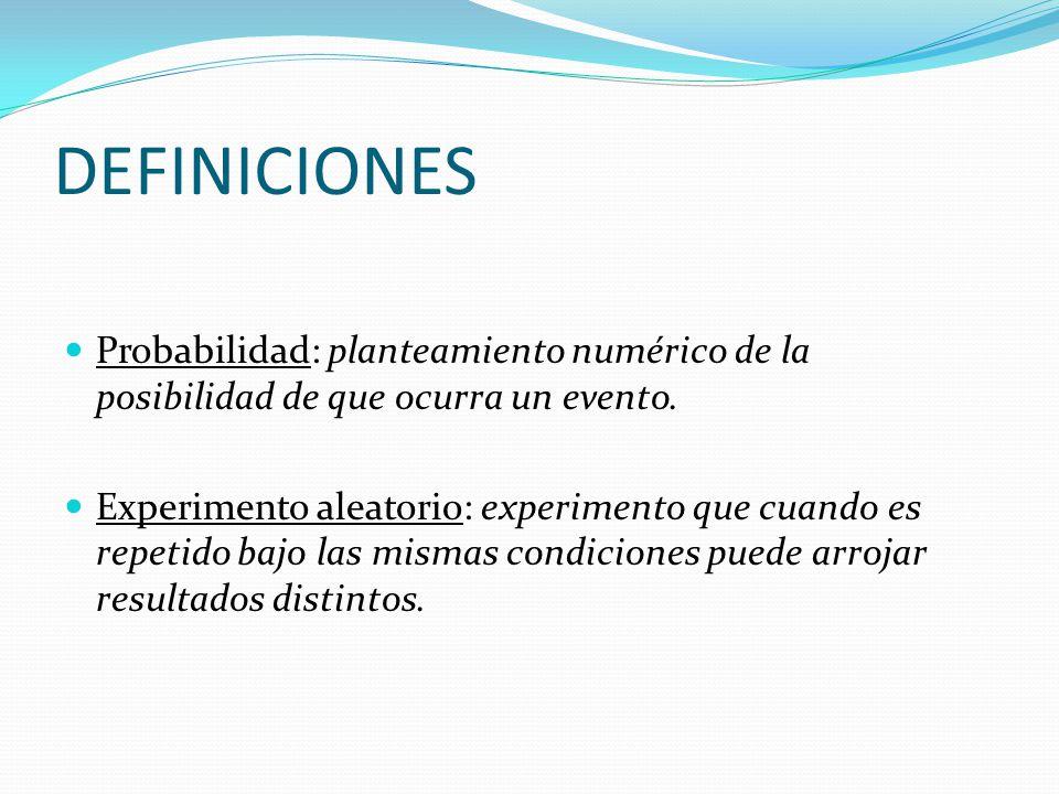 DEFINICIONES Probabilidad: planteamiento numérico de la posibilidad de que ocurra un evento.