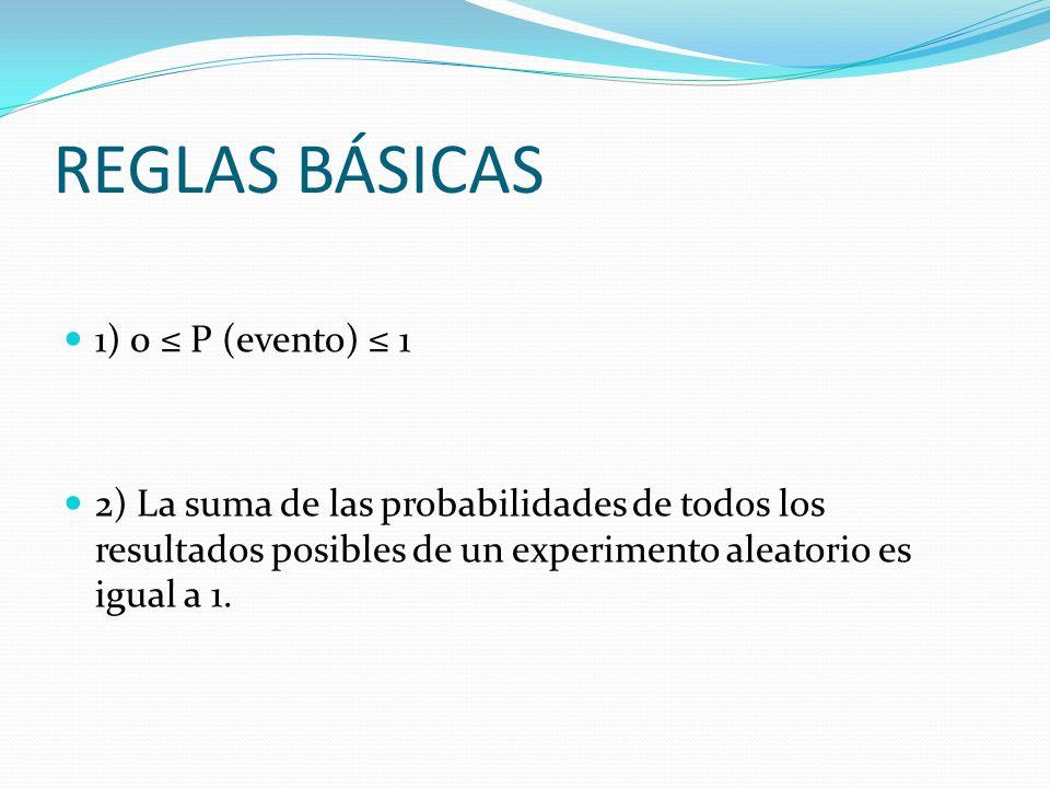 REGLAS BÁSICAS 1) 0 ≤ P (evento) ≤ 1