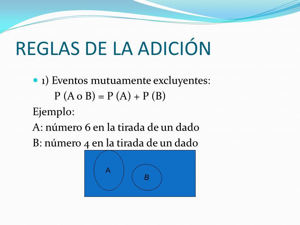 REGLAS DE LA ADICIÓN 1) Eventos mutuamente excluyentes:
