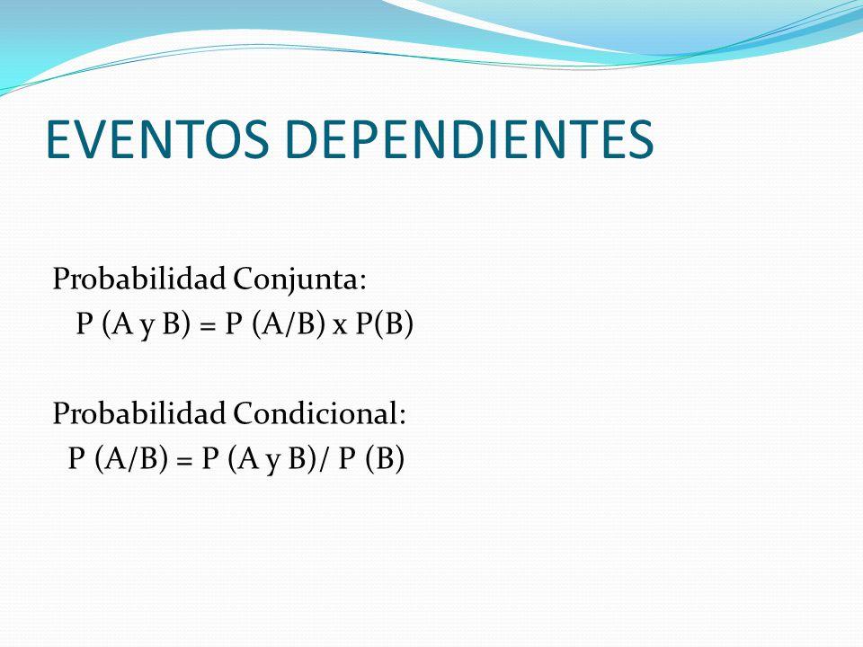 EVENTOS DEPENDIENTES Probabilidad Conjunta: P (A y B) = P (A/B) x P(B) Probabilidad Condicional: P (A/B) = P (A y B)/ P (B)