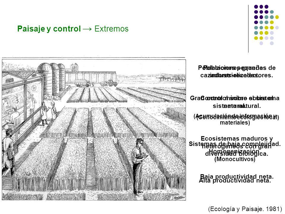 Paisaje y control → Extremos