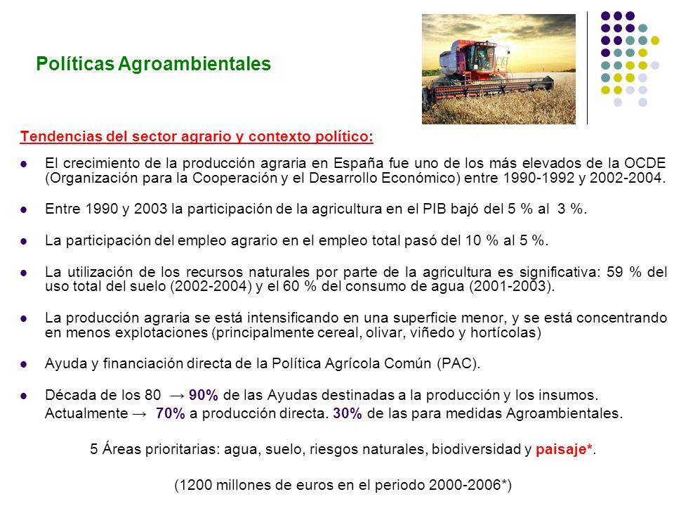 Políticas Agroambientales