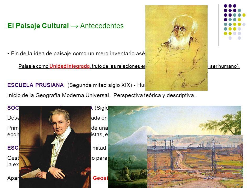 El Paisaje Cultural → Antecedentes