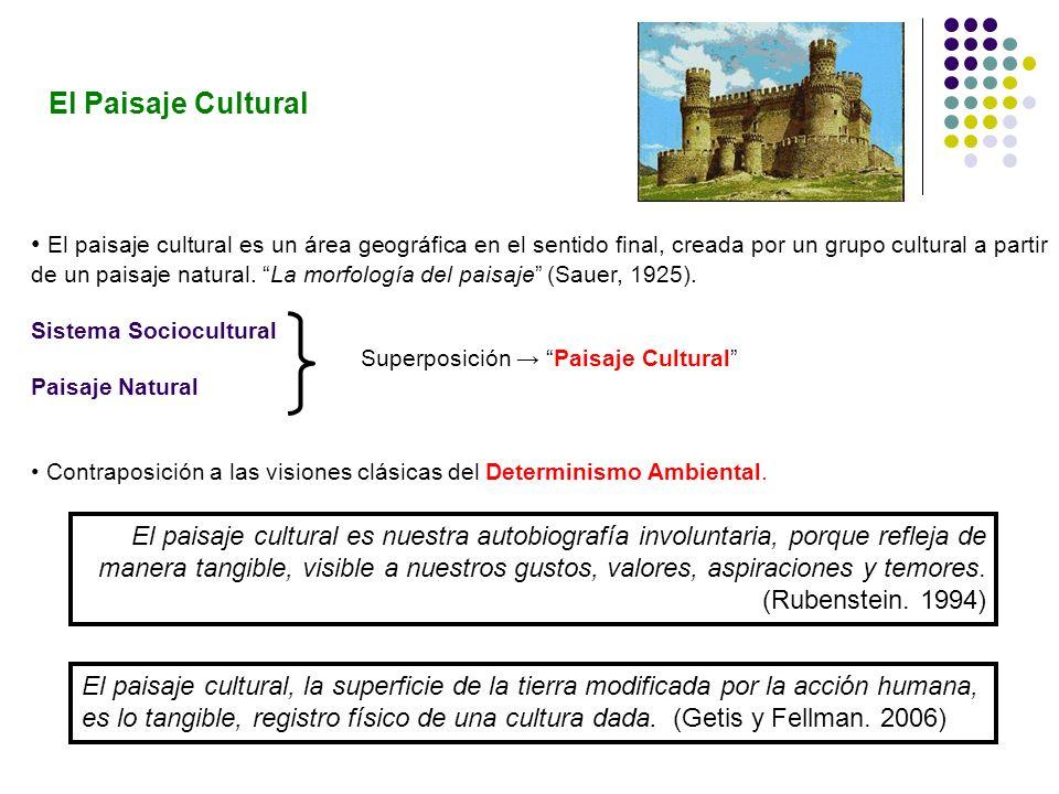 Superposición → Paisaje Cultural