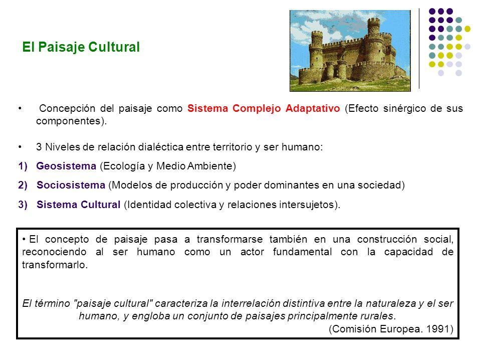 El Paisaje Cultural Concepción del paisaje como Sistema Complejo Adaptativo (Efecto sinérgico de sus componentes).