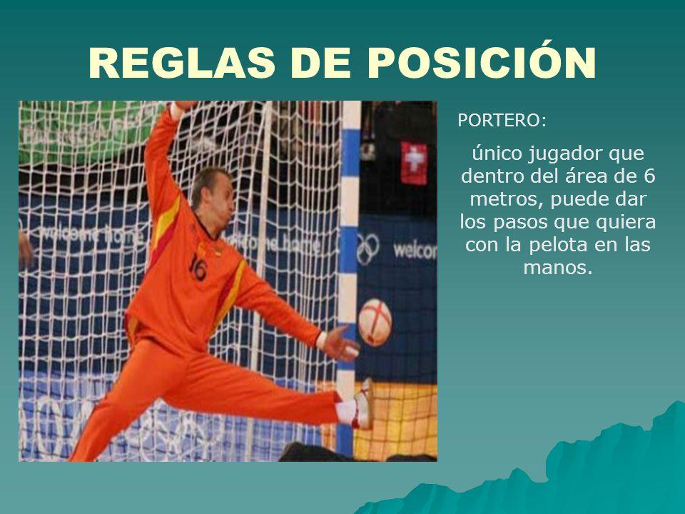 REGLAS DE POSICIÓN PORTERO: único jugador que dentro del área de 6 metros, puede dar los pasos que quiera con la pelota en las manos.