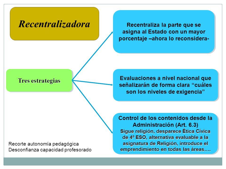 Control de los contenidos desde la Administración (Art. 6.3)