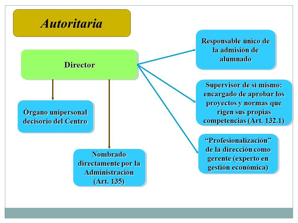 Autoritaria Director Responsable único de la admisión de alumnado