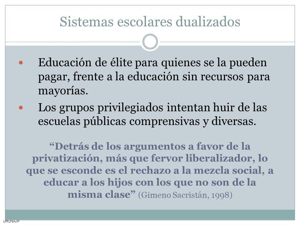 Sistemas escolares dualizados