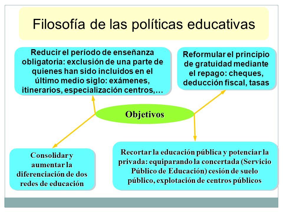 Consolidar y aumentar la diferenciación de dos redes de educación