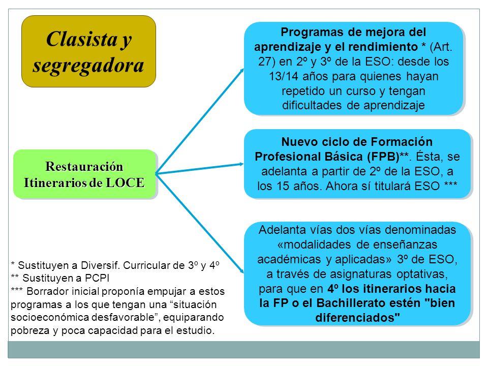 Clasista y segregadora Restauración Itinerarios de LOCE