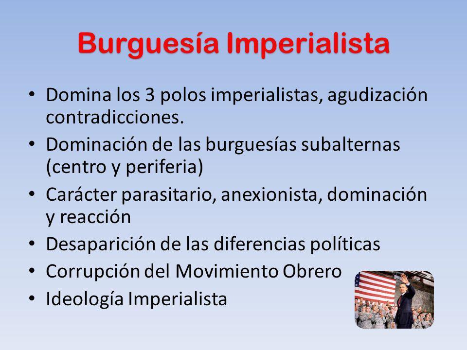 Burguesía Imperialista