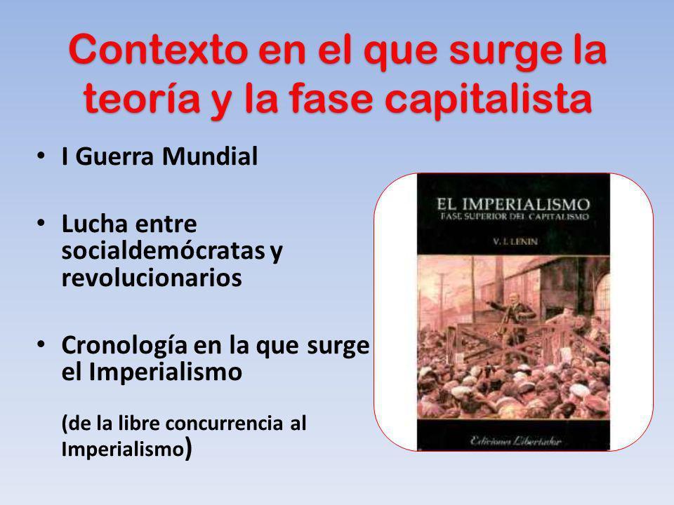 Contexto en el que surge la teoría y la fase capitalista