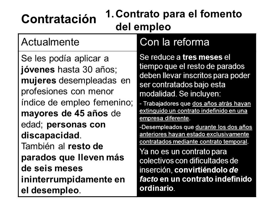 Contratación Contrato para el fomento del empleo Actualmente