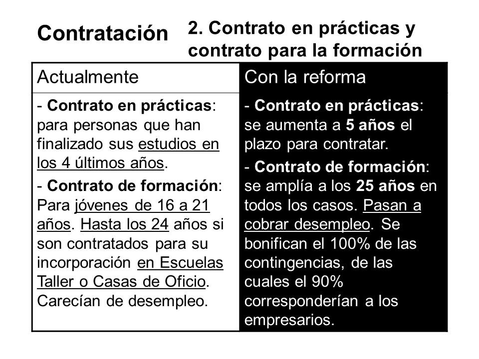 Contratación 2. Contrato en prácticas y contrato para la formación