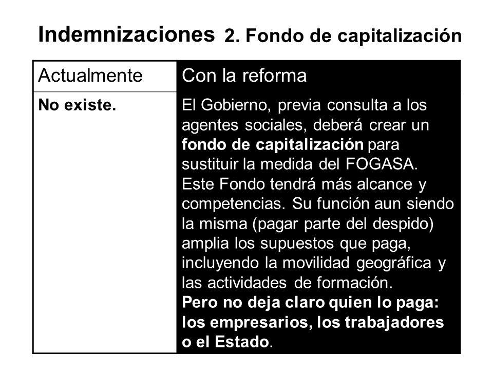Indemnizaciones 2. Fondo de capitalización Actualmente Con la reforma