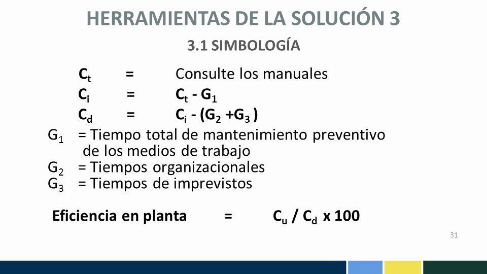 HERRAMIENTAS DE LA SOLUCIÓN 3