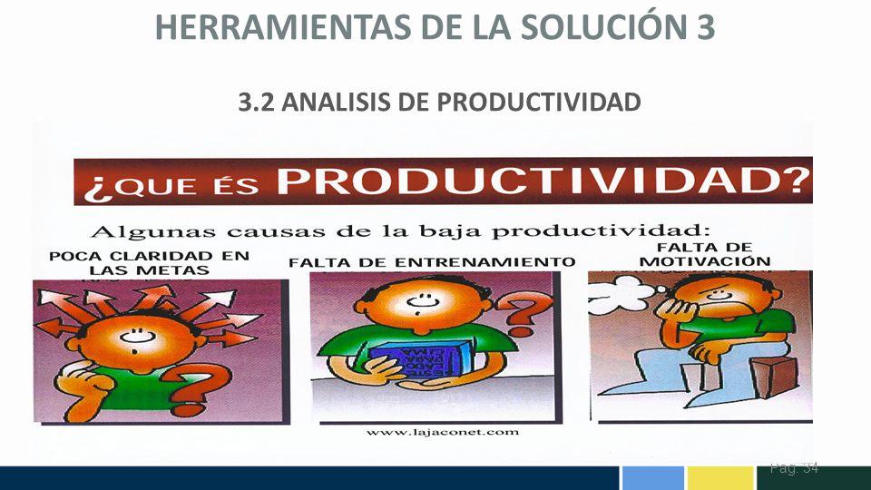 HERRAMIENTAS DE LA SOLUCIÓN 3 3.2 ANALISIS DE PRODUCTIVIDAD