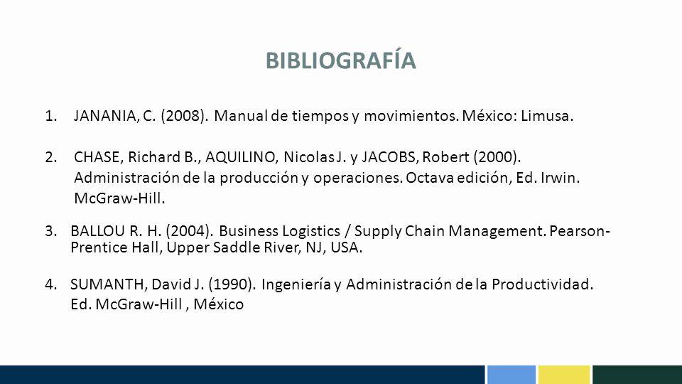 BIBLIOGRAFÍA JANANIA, C. (2008). Manual de tiempos y movimientos. México: Limusa.
