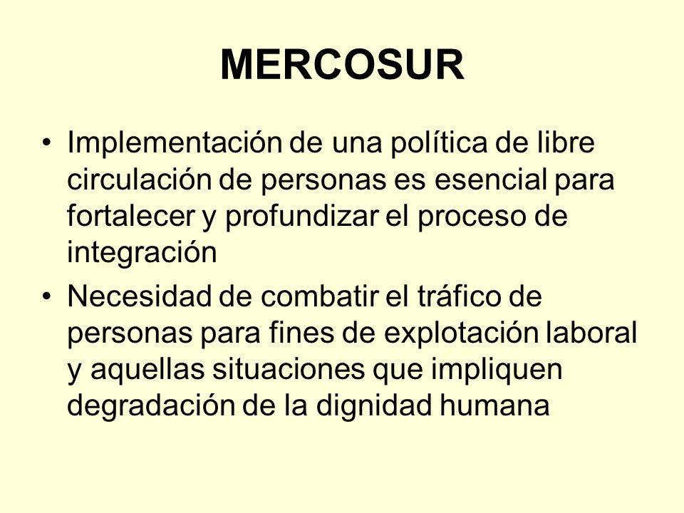 MERCOSUR Implementación de una política de libre circulación de personas es esencial para fortalecer y profundizar el proceso de integración.