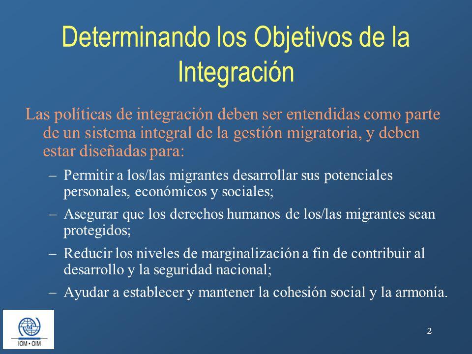 Determinando los Objetivos de la Integración