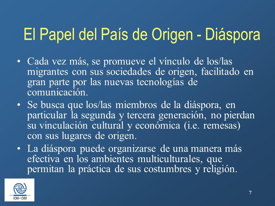 El Papel del País de Origen - Diáspora