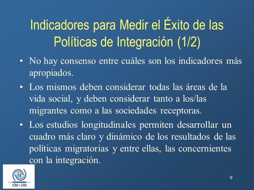 Indicadores para Medir el Éxito de las Políticas de Integración (1/2)
