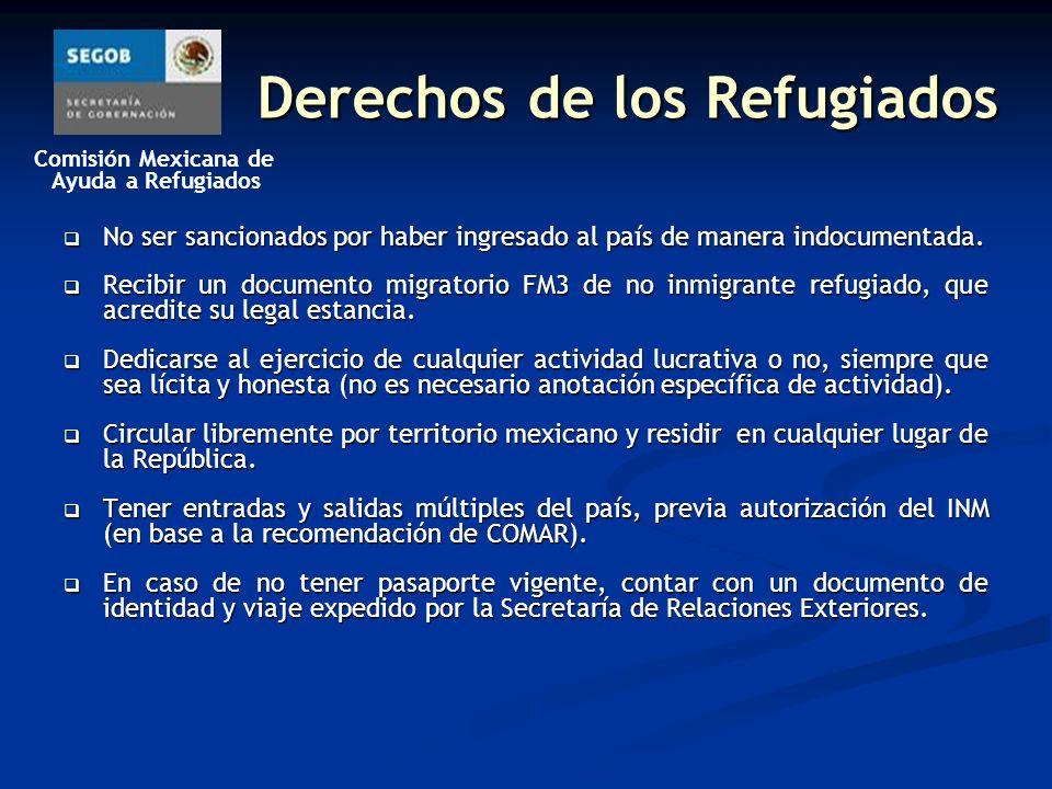 Derechos de los Refugiados