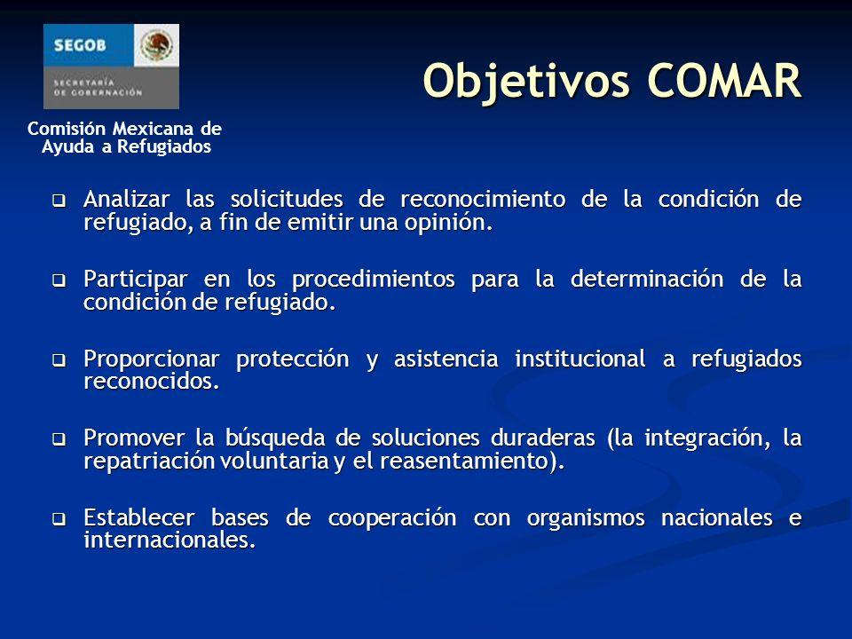 Objetivos COMAR Analizar las solicitudes de reconocimiento de la condición de refugiado, a fin de emitir una opinión.