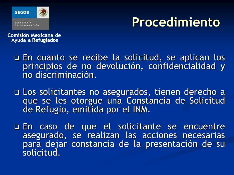 Procedimiento En cuanto se recibe la solicitud, se aplican los principios de no devolución, confidencialidad y no discriminación.