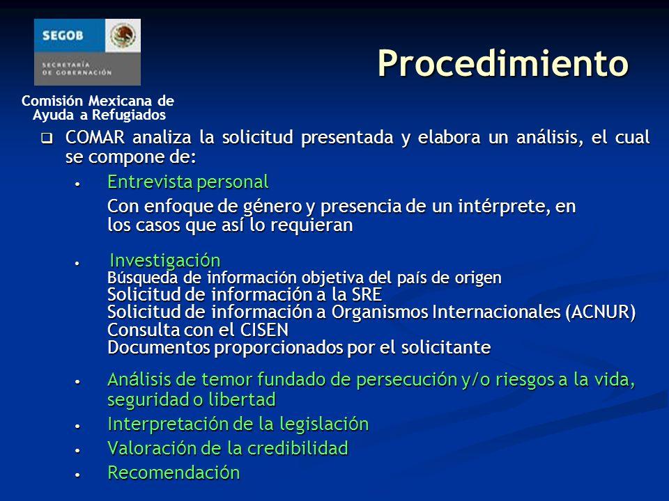 Procedimiento COMAR analiza la solicitud presentada y elabora un análisis, el cual se compone de: Entrevista personal.