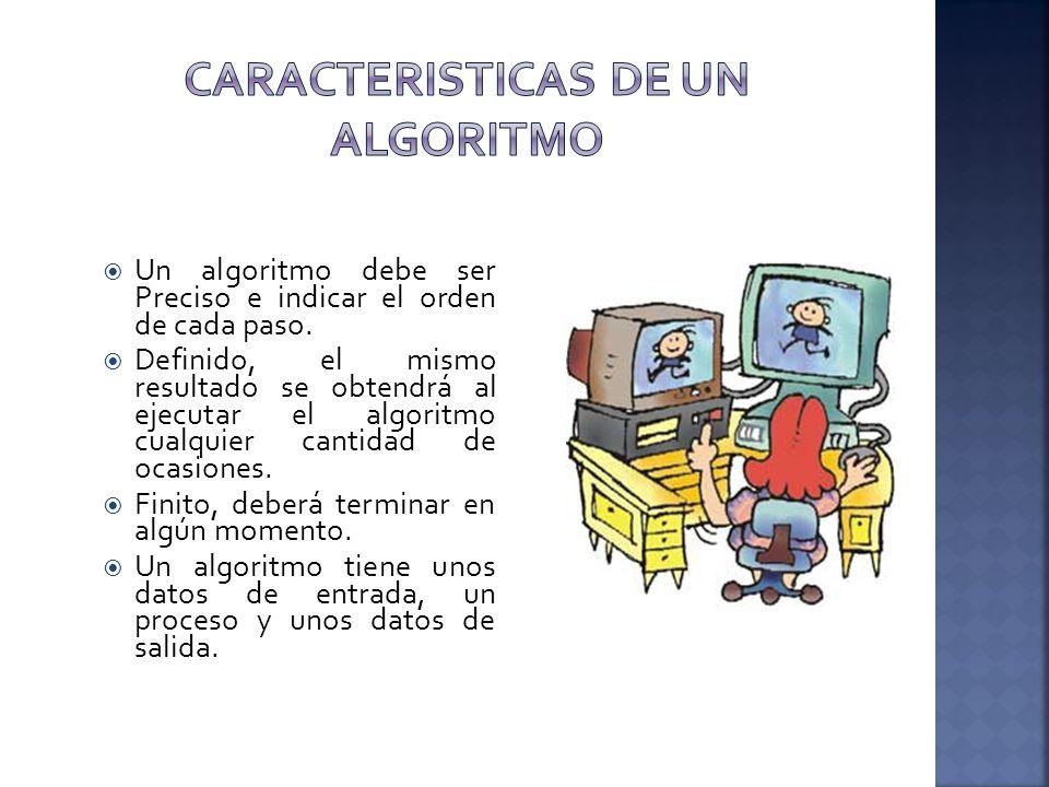 CARACTERISTICAS DE UN ALGORITMO