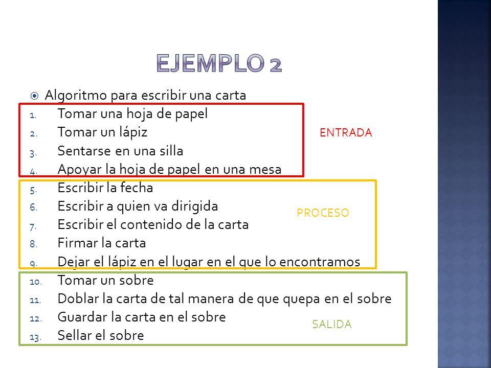 EJEMPLO 2 Algoritmo para escribir una carta Tomar una hoja de papel