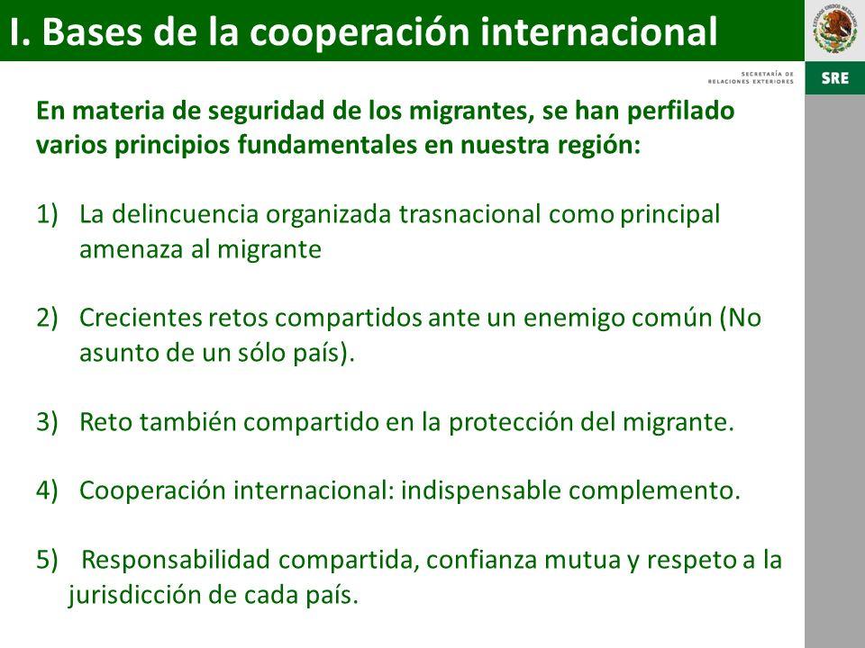 I. Bases de la cooperación internacional