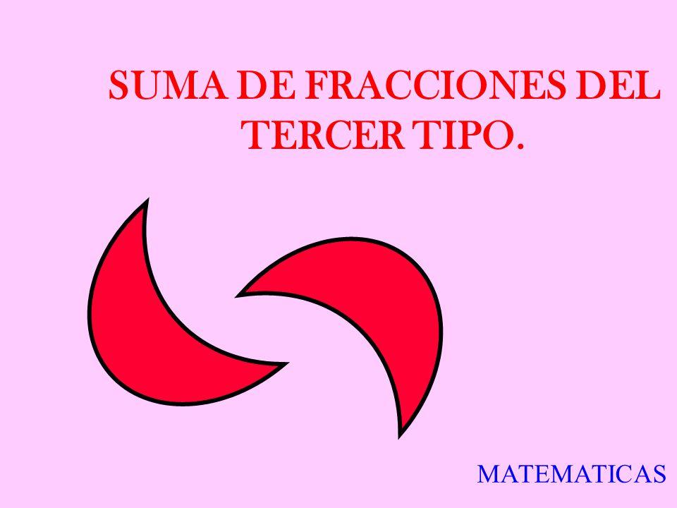 SUMA DE FRACCIONES DEL TERCER TIPO.