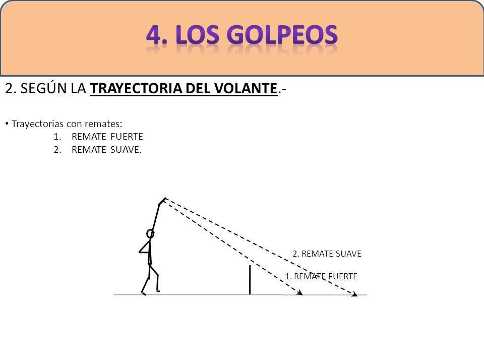 4. LOS GOLPEOS 2. SEGÚN LA TRAYECTORIA DEL VOLANTE.-
