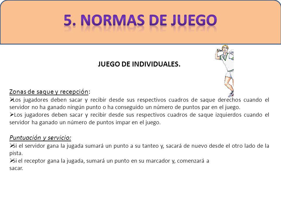 5. NORMAS DE JUEGO JUEGO DE INDIVIDUALES. Zonas de saque y recepción: