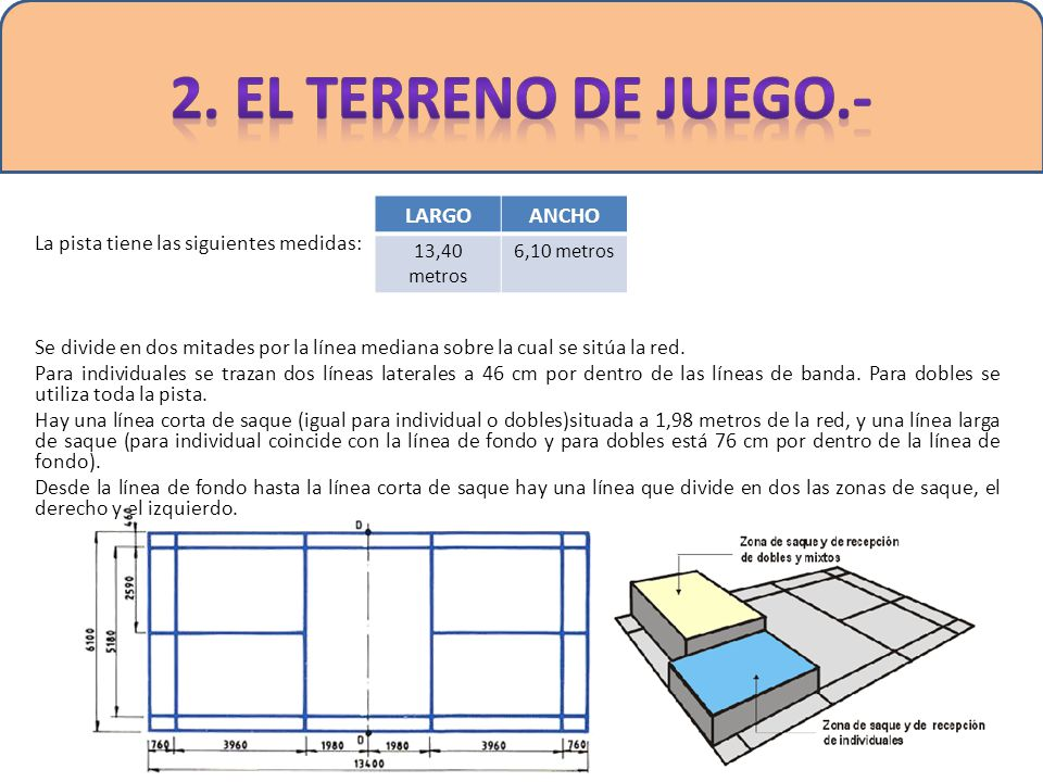 2. El TERRENO DE JUEGO.- LARGO ANCHO