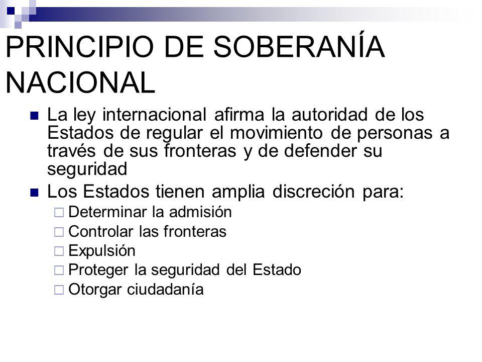 PRINCIPIO DE SOBERANÍA NACIONAL