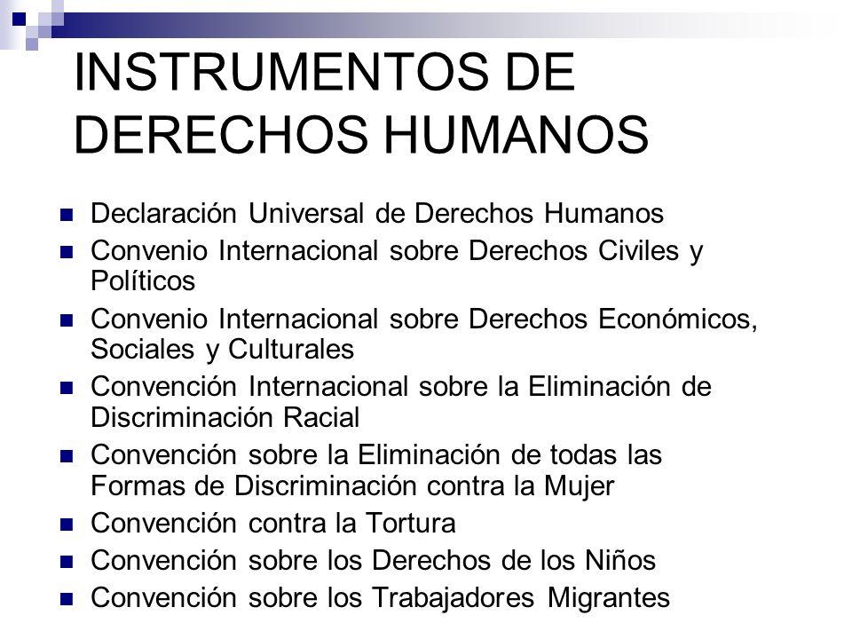 INSTRUMENTOS DE DERECHOS HUMANOS